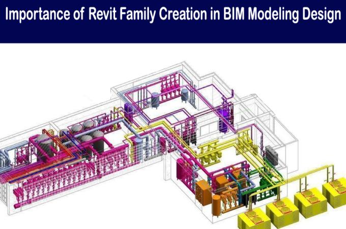 Importance of Revit Family Creation in BIM Modeling Design