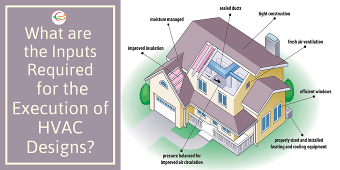 What are the inputs required for the execution of HVAC Design